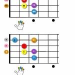 chitarra base