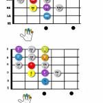 chitarra base1